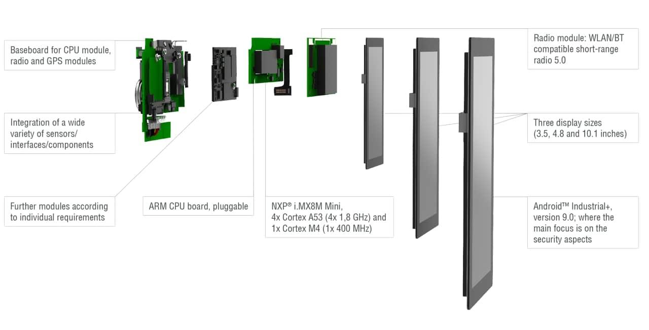 Rendering Embedded Building Kit