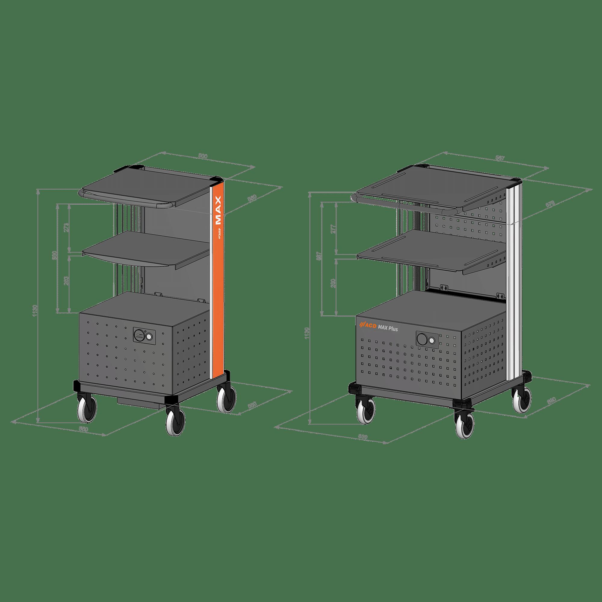 Poste de travail mobile MAX PLUS vs MAX STD